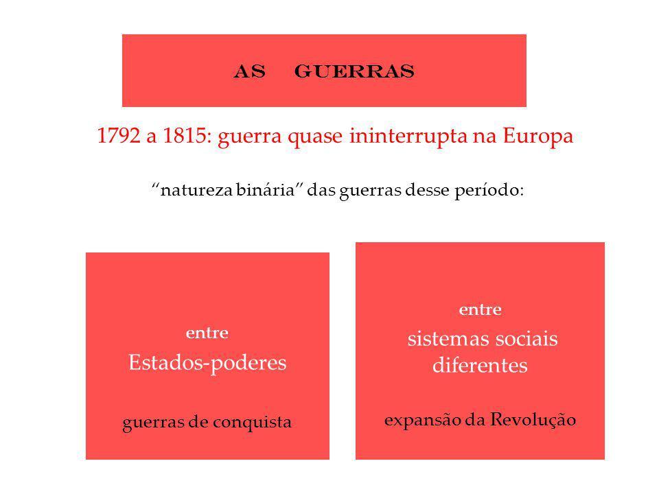 1792 a 1815: guerra quase ininterrupta na Europa natureza binária das guerras desse período: entre Estados-poderes guerras de conquista entre sistemas