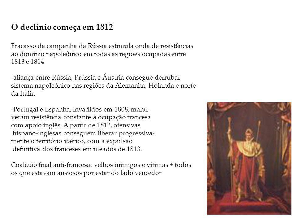 O declínio começa em 1812 Fracasso da campanha da Rússia estimula onda de resistências ao domínio napoleônico em todas as regiões ocupadas entre 1813