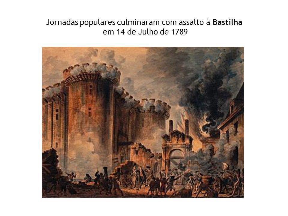 4) O Diretório (novembro de 1795 a 1799) Durante o Diretório iniciou-se uma reorganização política, administrativa e econômica da França.