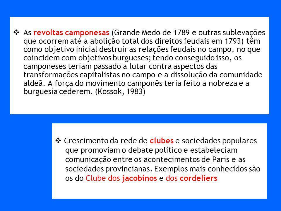 As revoltas camponesas (Grande Medo de 1789 e outras sublevações que ocorrem até a abolição total dos direitos feudais em 1793) têm como objetivo inic