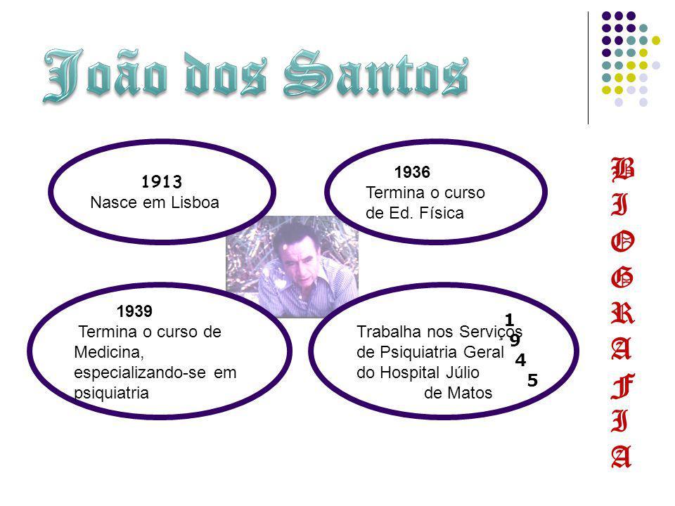 BIOGRAFIABIOGRAFIA 1936 Termina o curso de Ed. Física 1913 Nasce em Lisboa Trabalha nos Serviços de Psiquiatria Geral do Hospital Júlio de Matos 1 9 4