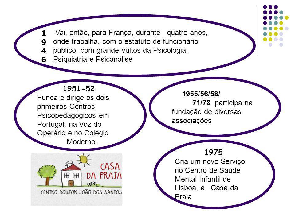 1955/56/58/ 71/73 participa na fundação de diversas associações 1975 Cria um novo Serviço no Centro de Saúde Mental Infantil de Lisboa, a Casa da Prai