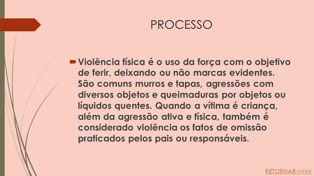 PROCESSO Violência física é o uso da força com o objetivo de ferir, deixando ou não marcas evidentes. São comuns murros e tapas, agressões com diverso