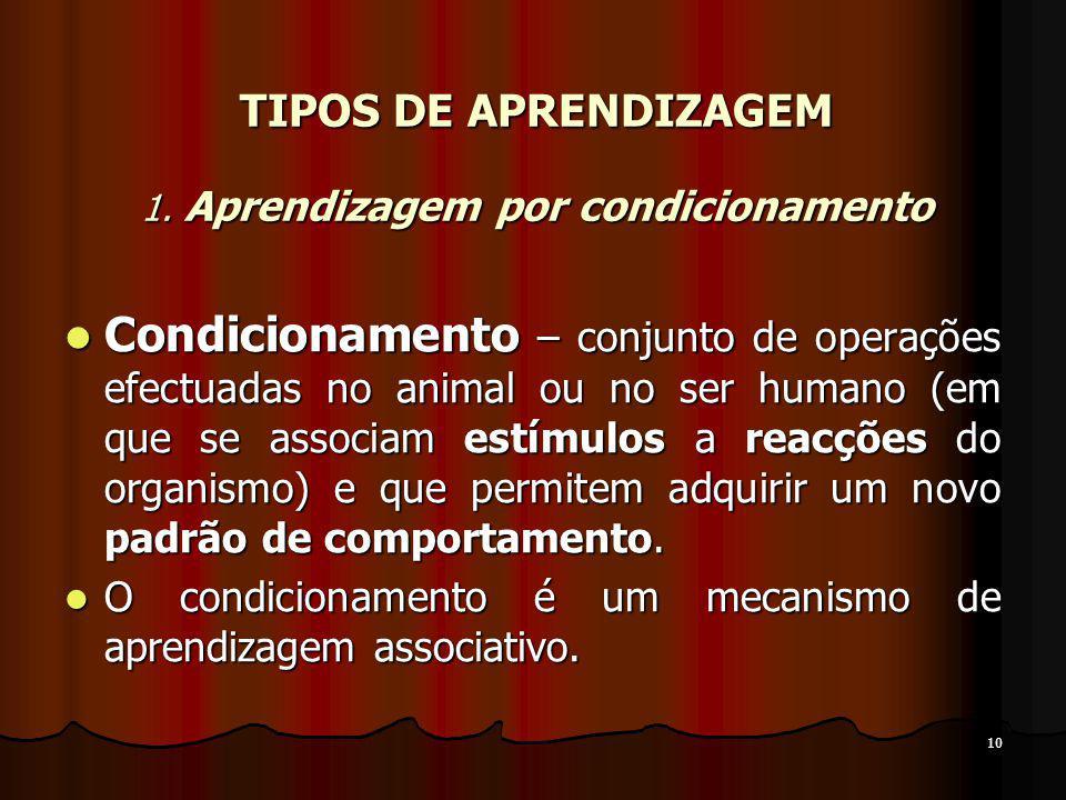 10 TIPOS DE APRENDIZAGEM 1. Aprendizagem por condicionamento Condicionamento – conjunto de operações efectuadas no animal ou no ser humano (em que se