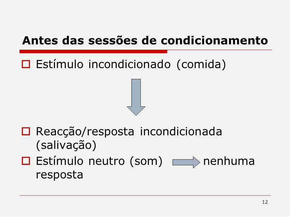 12 Antes das sessões de condicionamento Estímulo incondicionado (comida) Reacção/resposta incondicionada (salivação) Estímulo neutro (som) nenhuma res