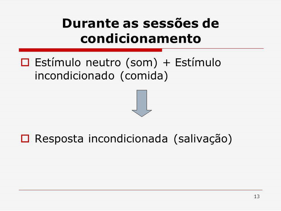13 Durante as sessões de condicionamento Estímulo neutro (som) + Estímulo incondicionado (comida) Resposta incondicionada (salivação)