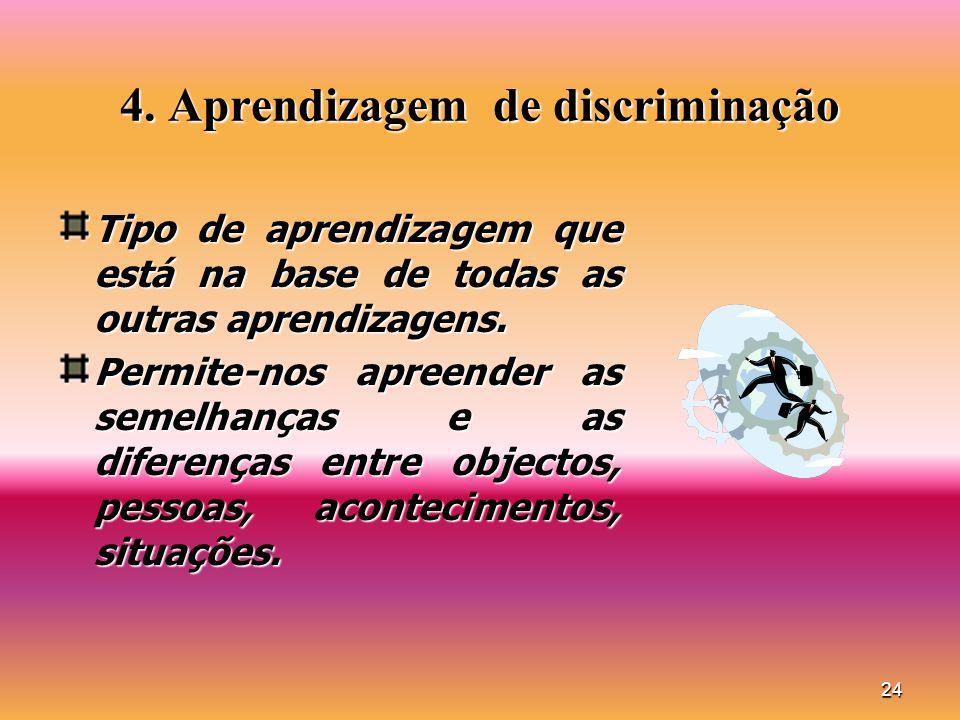 24 4. Aprendizagem de discriminação Tipo de aprendizagem que está na base de todas as outras aprendizagens. Permite-nos apreender as semelhanças e as
