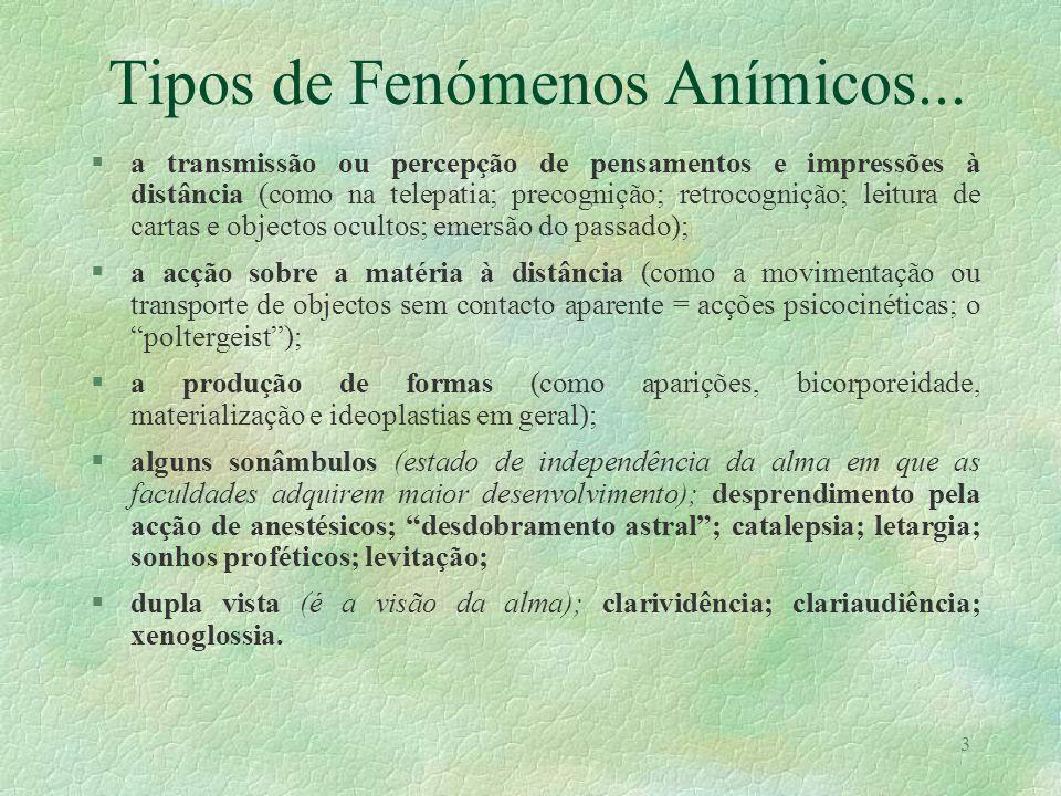 2 Fenómeno Espírita e Anímico Fenómeno espírita - É o produzido pela acção e manifestação dos espíritos. Fenómeno anímico - É o produzido pelo próprio
