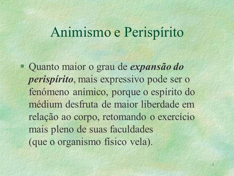3 Tipos de Fenómenos Anímicos... §a transmissão ou percepção de pensamentos e impressões à distância (como na telepatia; precognição; retrocognição; l