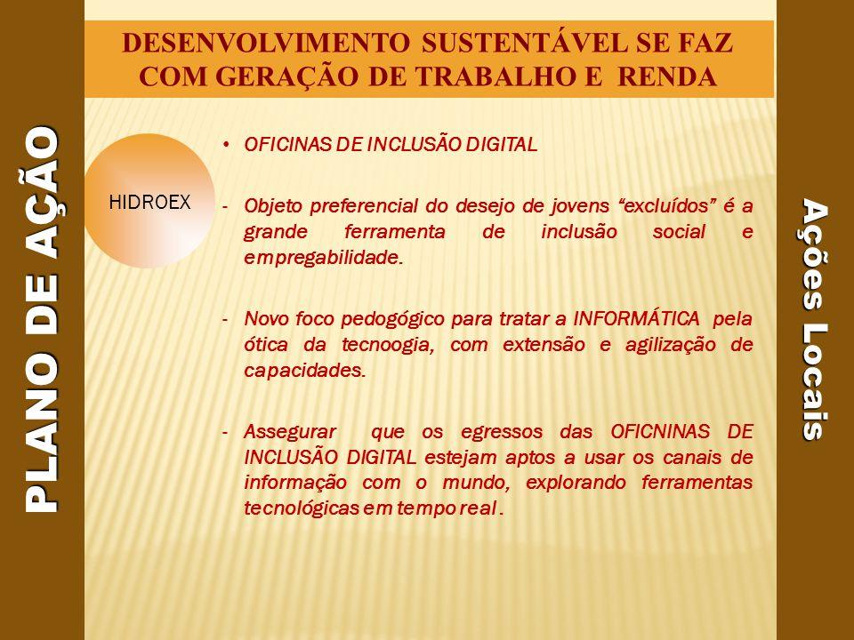 OFICINAS DE INCLUSÃO DIGITAL -Objeto preferencial do desejo de jovens excluídos é a grande ferramenta de inclusão social e empregabilidade.