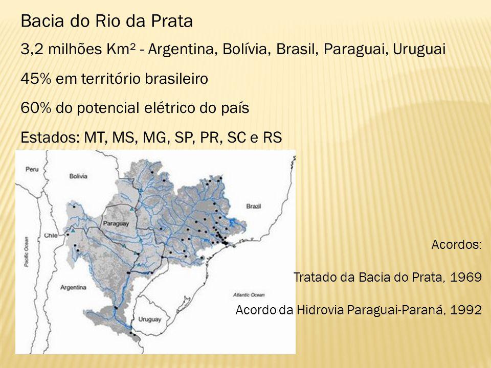 Bacia do Rio da Prata 3,2 milhões Km² - Argentina, Bolívia, Brasil, Paraguai, Uruguai 45% em território brasileiro 60% do potencial elétrico do país Estados: MT, MS, MG, SP, PR, SC e RS Acordos: Tratado da Bacia do Prata, 1969 Acordo da Hidrovia Paraguai-Paraná, 1992