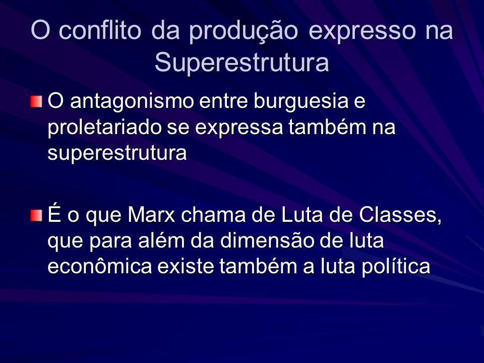 O conflito da produção expresso na Superestrutura O antagonismo entre burguesia e proletariado se expressa também na superestrutura É o que Marx chama