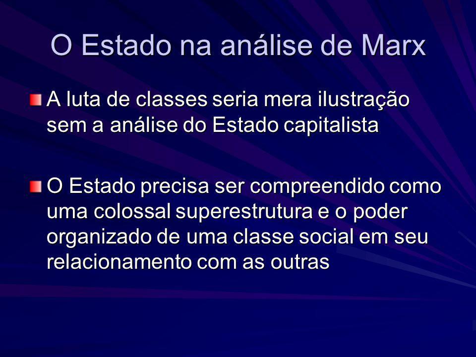 O Estado na análise de Marx A luta de classes seria mera ilustração sem a análise do Estado capitalista O Estado precisa ser compreendido como uma col