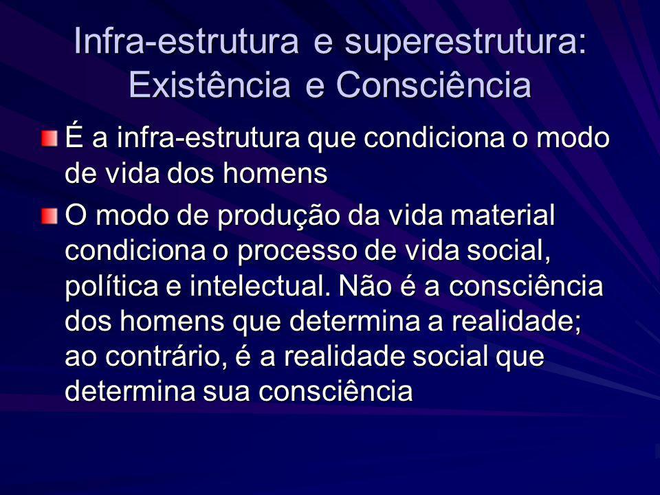 Infra-estrutura e superestrutura: Existência e Consciência É a infra-estrutura que condiciona o modo de vida dos homens O modo de produção da vida mat