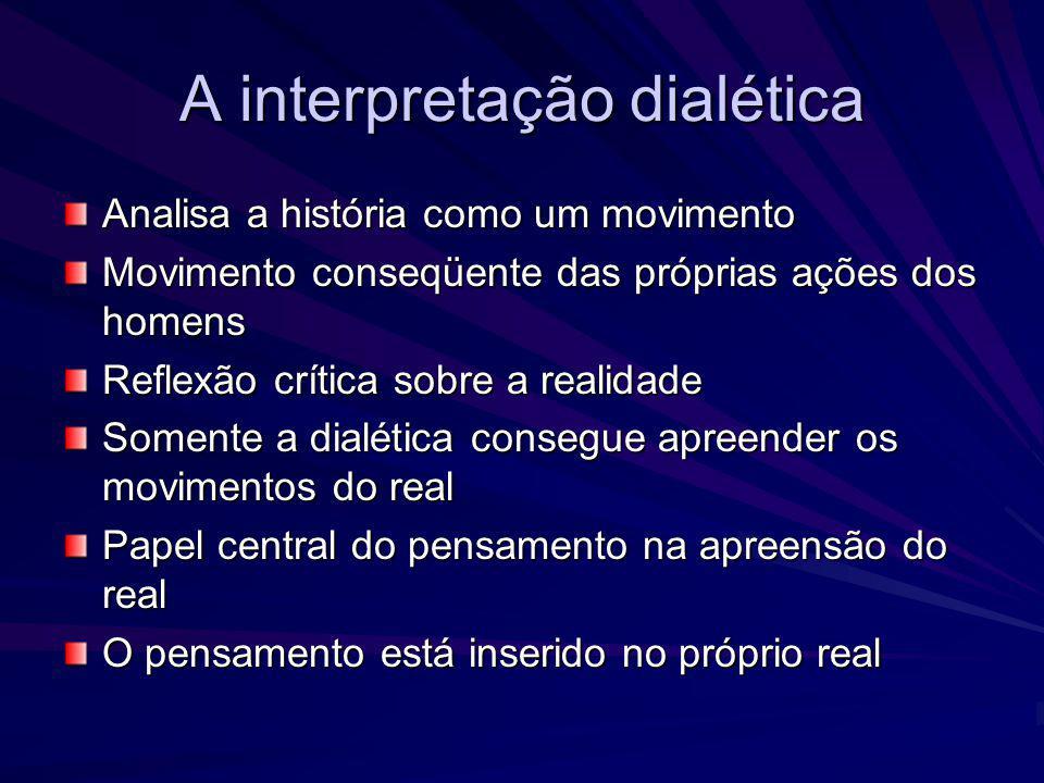 A interpretação dialética Analisa a história como um movimento Movimento conseqüente das próprias ações dos homens Reflexão crítica sobre a realidade
