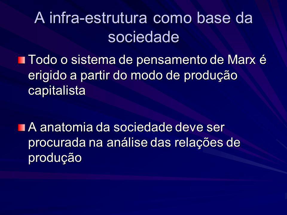 A infra-estrutura como base da sociedade Todo o sistema de pensamento de Marx é erigido a partir do modo de produção capitalista A anatomia da socieda