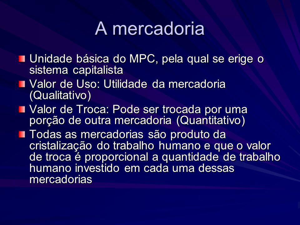 A mercadoria Unidade básica do MPC, pela qual se erige o sistema capitalista Valor de Uso: Utilidade da mercadoria (Qualitativo) Valor de Troca: Pode
