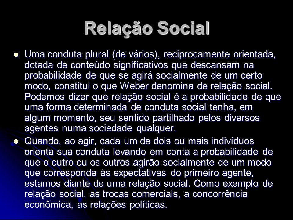 Relação Social Uma conduta plural (de vários), reciprocamente orientada, dotada de conteúdo significativos que descansam na probabilidade de que se ag