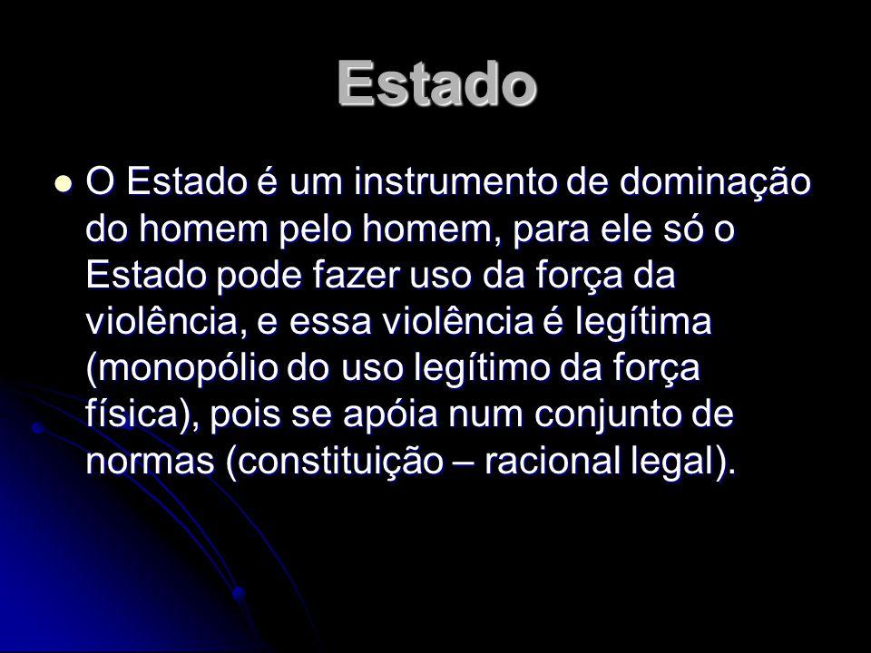 Estado O Estado é um instrumento de dominação do homem pelo homem, para ele só o Estado pode fazer uso da força da violência, e essa violência é legít