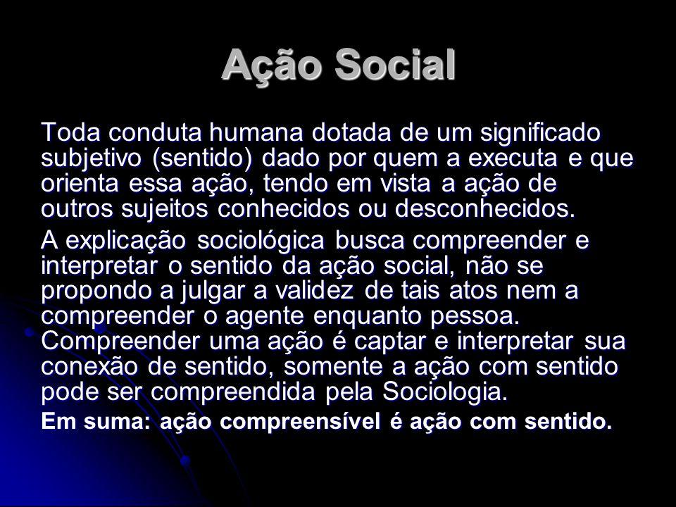 Ação Social Toda conduta humana dotada de um significado subjetivo (sentido) dado por quem a executa e que orienta essa ação, tendo em vista a ação de