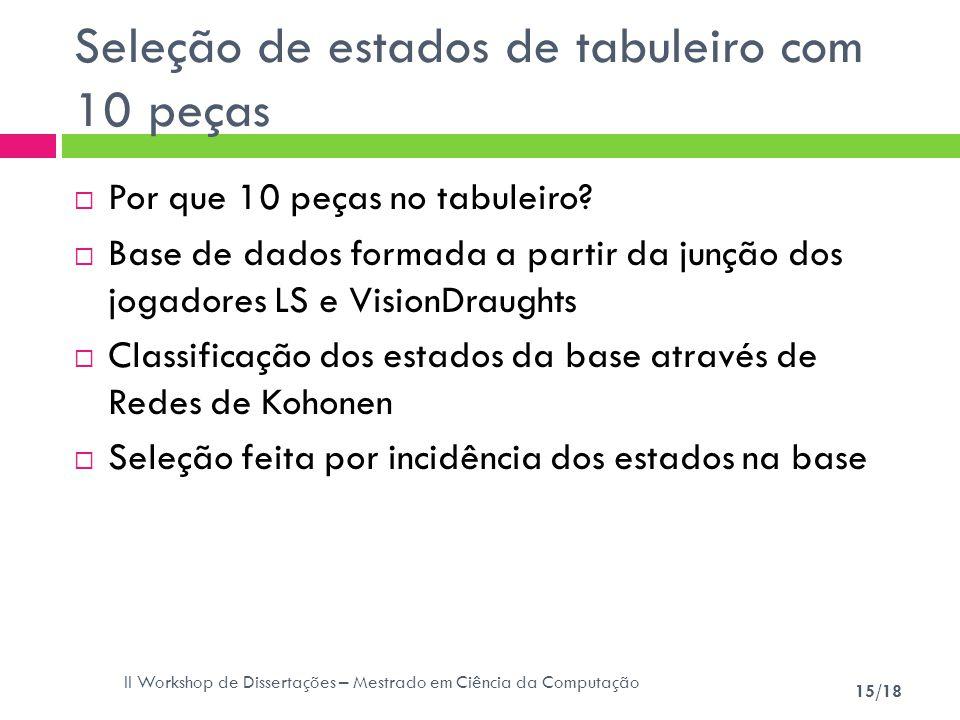 II Workshop de Dissertações – Mestrado em Ciência da Computação 15/18 Seleção de estados de tabuleiro com 10 peças Por que 10 peças no tabuleiro? Base