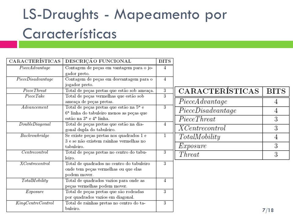 7/18 LS-Draughts - Mapeamento por Características