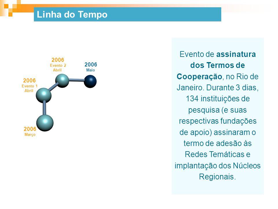 Evento de assinatura dos Termos de Cooperação, no Rio de Janeiro. Durante 3 dias, 134 instituições de pesquisa (e suas respectivas fundações de apoio)