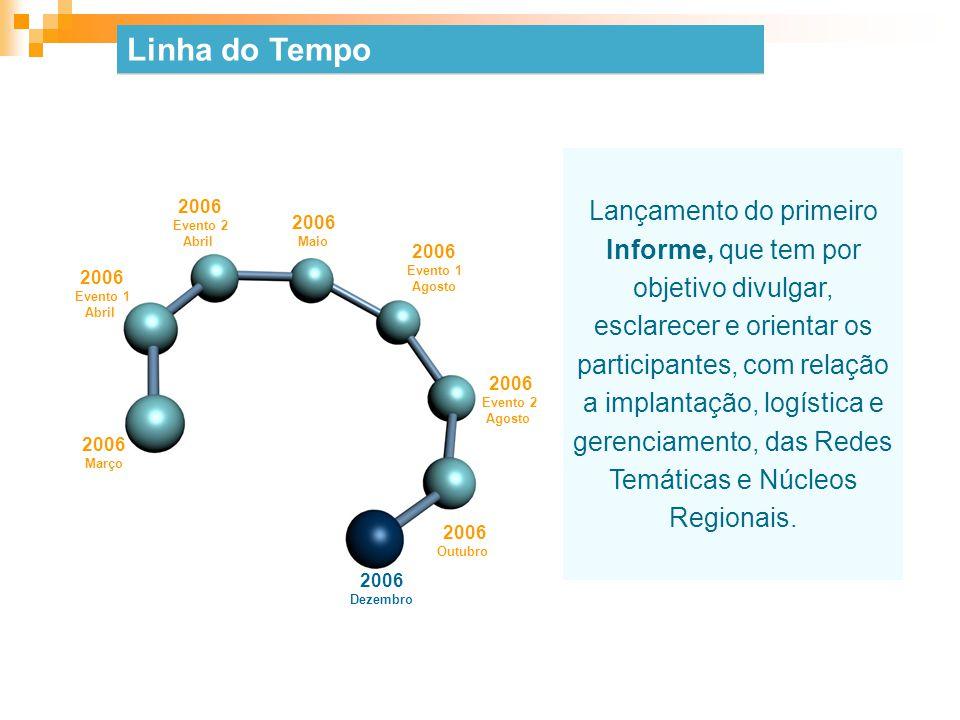 Lançamento do primeiro Informe, que tem por objetivo divulgar, esclarecer e orientar os participantes, com relação a implantação, logística e gerencia