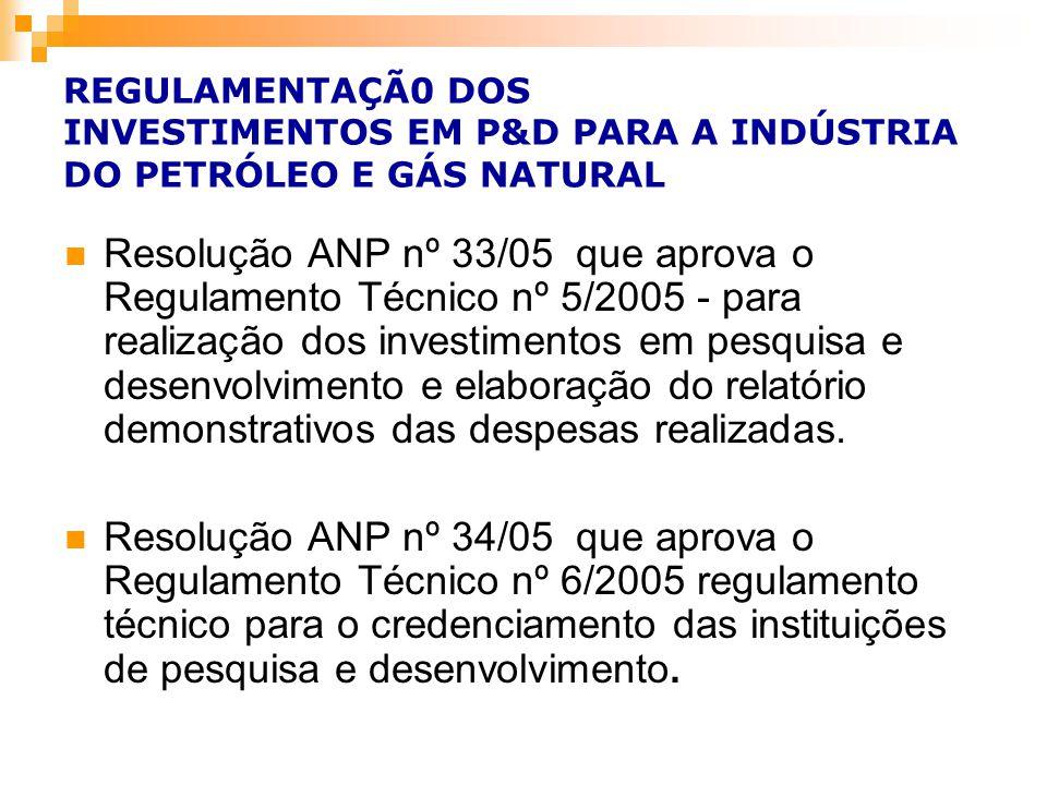 REGULAMENTAÇÃ0 DOS INVESTIMENTOS EM P&D PARA A INDÚSTRIA DO PETRÓLEO E GÁS NATURAL Resolução ANP nº 33/05 que aprova o Regulamento Técnico nº 5/2005 -