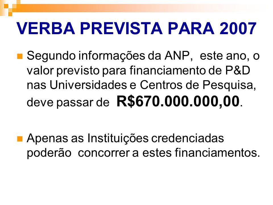 VERBA PREVISTA PARA 2007 Segundo informações da ANP, este ano, o valor previsto para financiamento de P&D nas Universidades e Centros de Pesquisa, dev