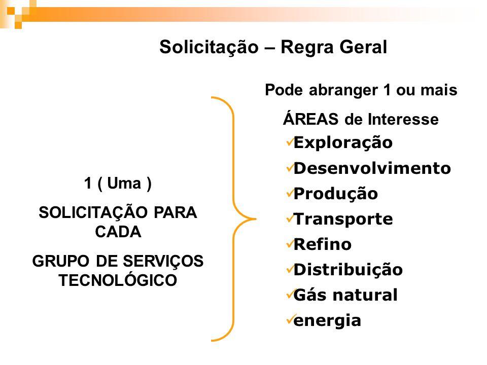 Pode abranger 1 ou mais ÁREAS de Interesse Exploração Desenvolvimento Produção Transporte Refino Distribuição Gás natural energia 1 ( Uma ) SOLICITAÇÃ