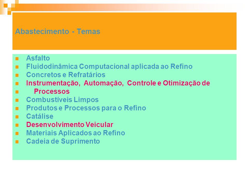 Abastecimento - Temas Asfalto Fluidodinâmica Computacional aplicada ao Refino Concretos e Refratários Instrumentação, Automação, Controle e Otimização