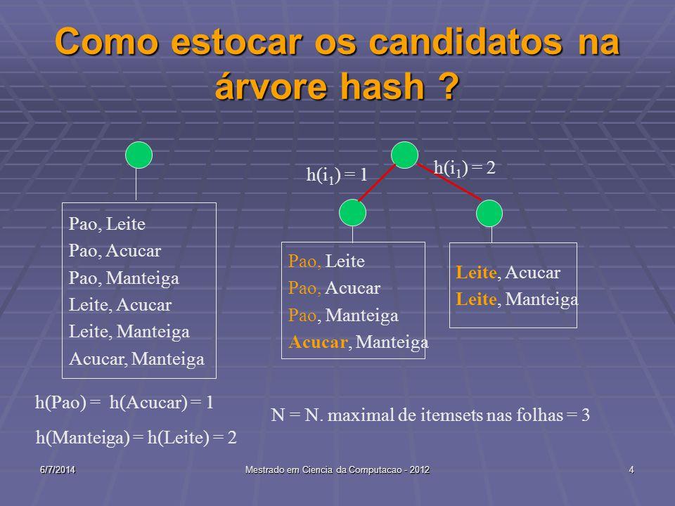 6/7/2014Mestrado em Ciencia da Computacao - 20125 Como estocar os candidatos na árvore hash .