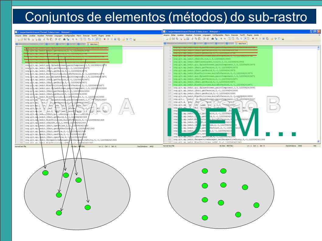 Conjuntos de elementos (métodos) do sub-rastro IDEM…