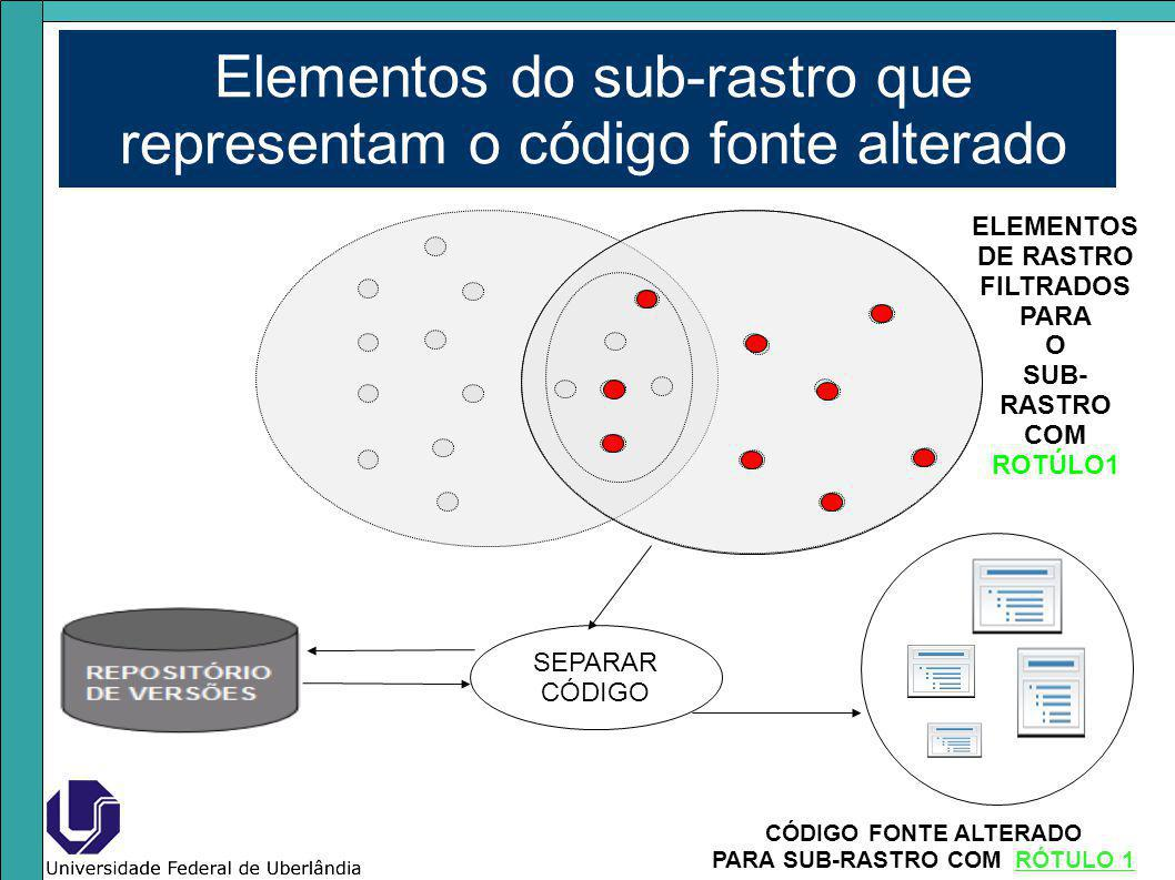 Elementos do sub-rastro que representam o código fonte alterado SEPARAR CÓDIGO ELEMENTOS DE RASTRO FILTRADOS PARA O SUB- RASTRO COM ROTÚLO1 CÓDIGO FON
