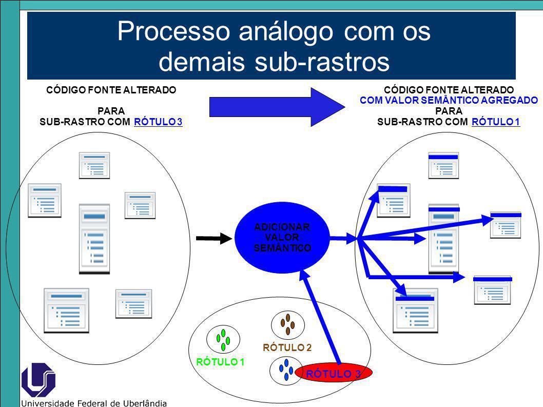 Processo análogo com os demais sub-rastros ADICIONAR VALOR SEMÂNTICO RÓTULO 1 RÓTULO 2 RÓTULO 3 CÓDIGO FONTE ALTERADO COM VALOR SEMÂNTICO AGREGADO PAR