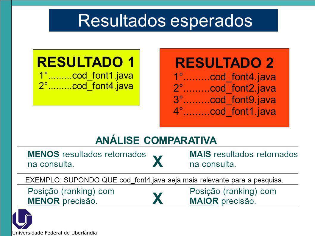 Resultados esperados RESULTADO 1 1°.........cod_font1.java 2°.........cod_font4.java RESULTADO 2 1°.........cod_font4.java 2°.........cod_font2.java 3