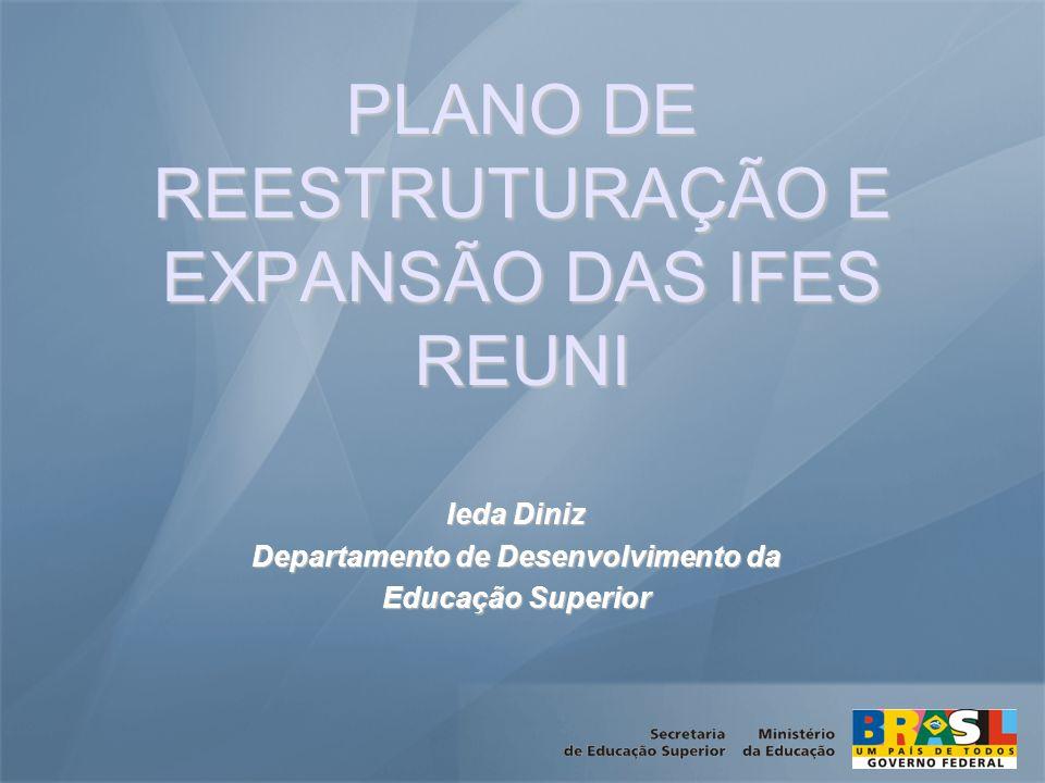 PLANO DE REESTRUTURAÇÃO E EXPANSÃO DAS IFES REUNI Ieda Diniz Departamento de Desenvolvimento da Educação Superior