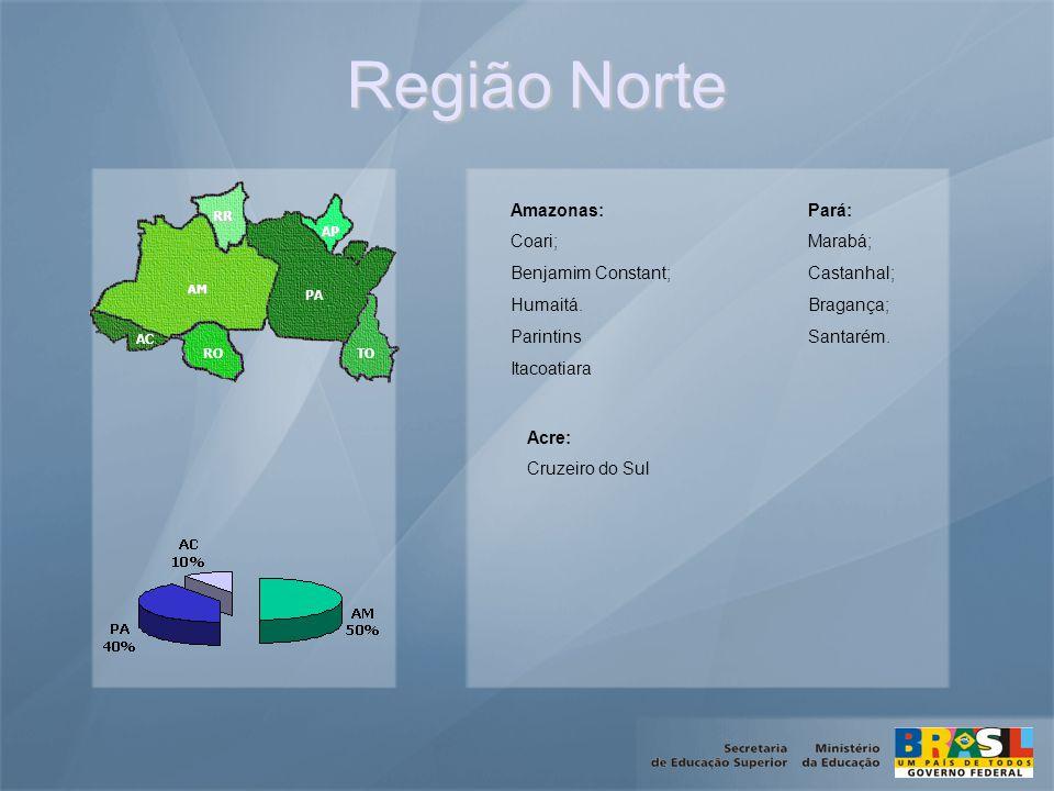 Região Norte Amazonas: Coari; Benjamim Constant; Humaitá.