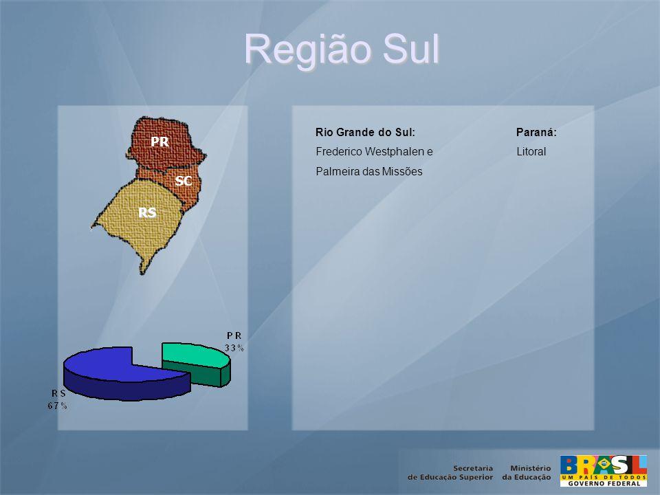 Região Sul Paraná: Litoral Rio Grande do Sul: Frederico Westphalen e Palmeira das Missões PR RS SC