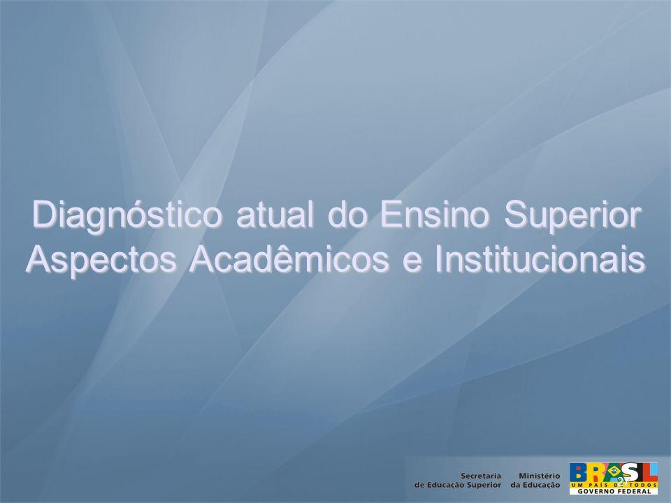 27 Diagnóstico atual do Ensino Superior Aspectos Acadêmicos e Institucionais