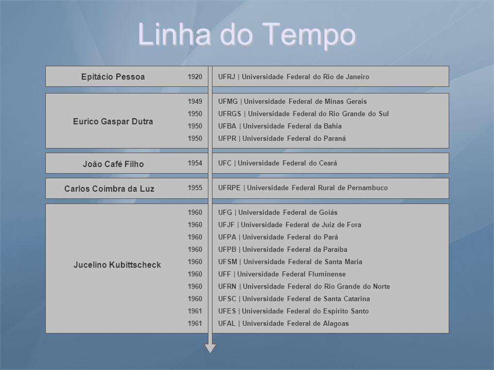 1962 1963 1965 1966 1967 1968 1969 1970 1974 1979 1982 UFAM | F.
