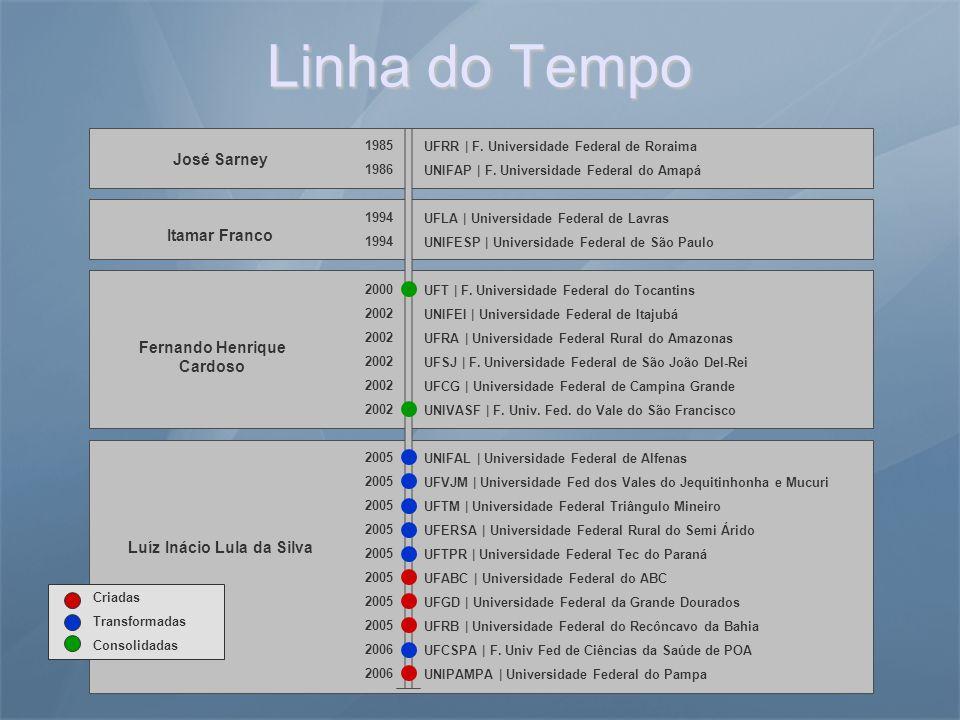 Pessoas com faixa etária superior a 23 anos trabalhando em área correspondente à formação, Brasil 2000 Fonte: Observatório Universitário, nº 63
