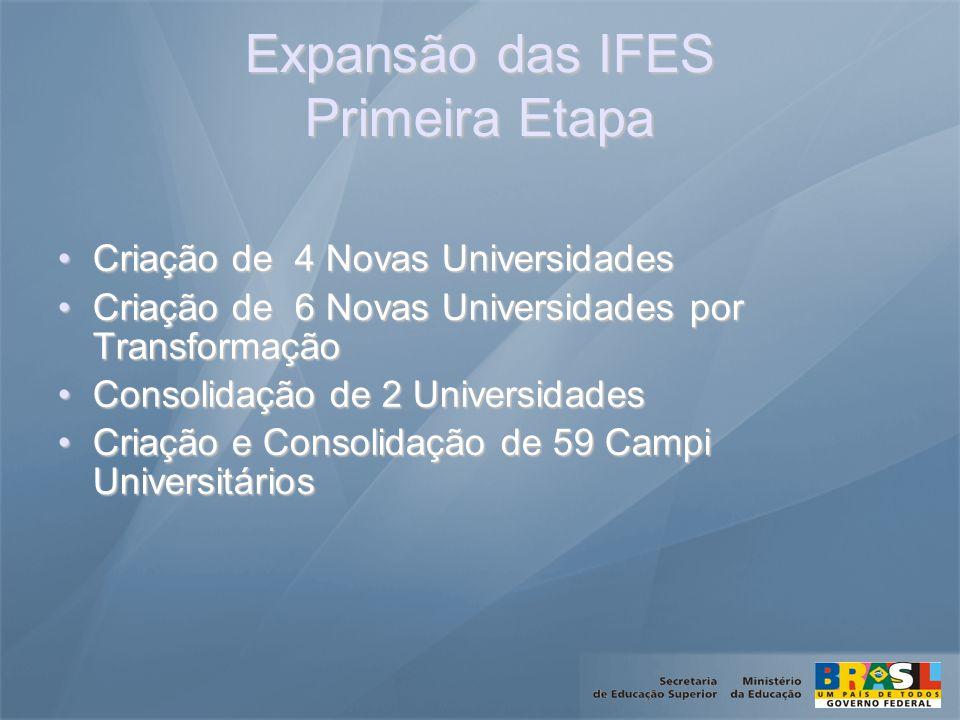 Expansão das IFES Primeira Etapa Criação de 4 Novas UniversidadesCriação de 4 Novas Universidades Criação de 6 Novas Universidades por TransformaçãoCriação de 6 Novas Universidades por Transformação Consolidação de 2 UniversidadesConsolidação de 2 Universidades Criação e Consolidação de 59 Campi UniversitáriosCriação e Consolidação de 59 Campi Universitários