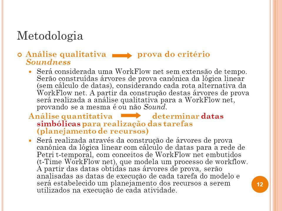 Metodologia Análise qualitativa prova do critério Soundness Será considerada uma WorkFlow net sem extensão de tempo. Serão construídas árvores de prov