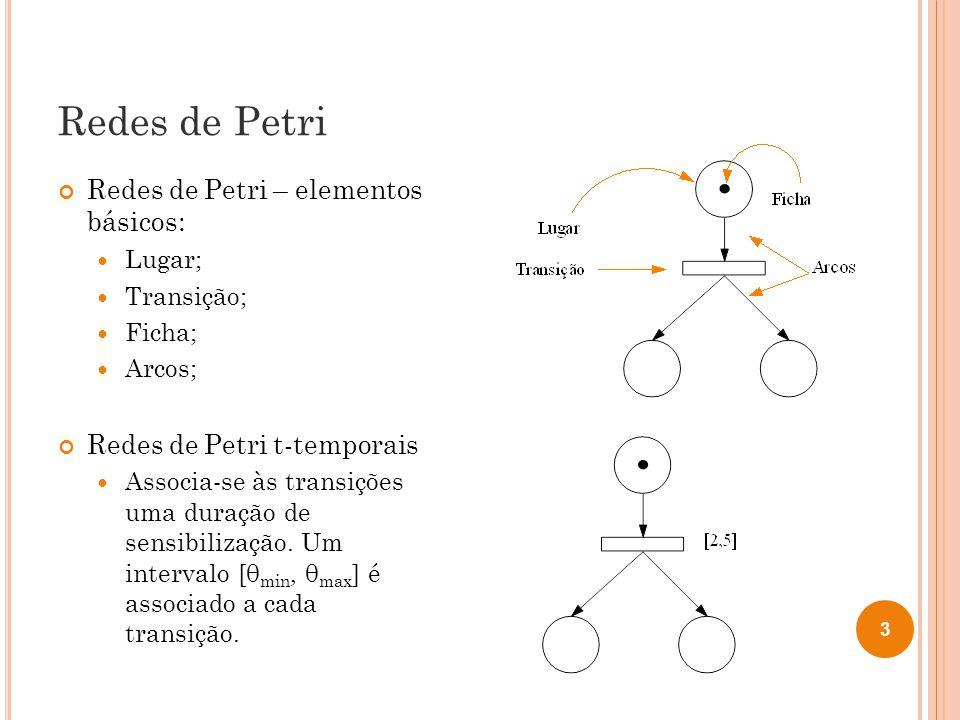 Redes de Petri Redes de Petri – elementos básicos: Lugar; Transição; Ficha; Arcos; Redes de Petri t-temporais Associa-se às transições uma duração de