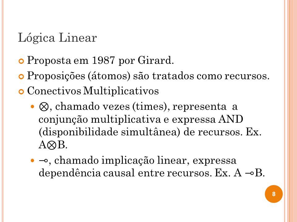 Lógica Linear Proposta em 1987 por Girard. Proposições (átomos) são tratados como recursos. Conectivos Multiplicativos, chamado vezes (times), represe