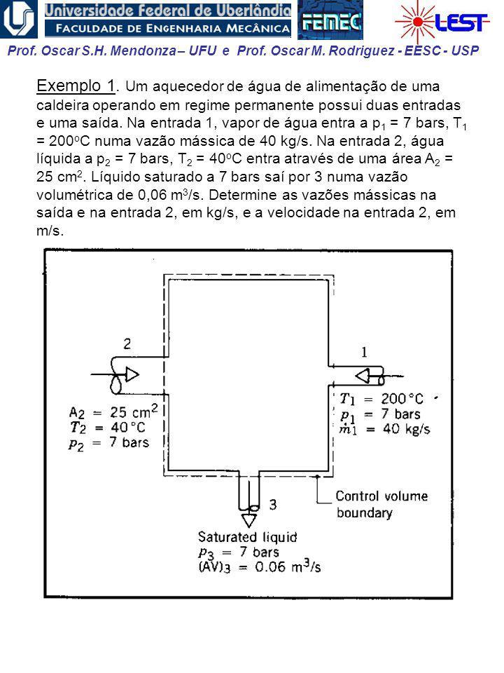 Prof. Oscar S.H. Mendonza – UFU e Prof. Oscar M. Rodriguez - EESC - USP Exemplo 1. Um aquecedor de água de alimentação de uma caldeira operando em reg