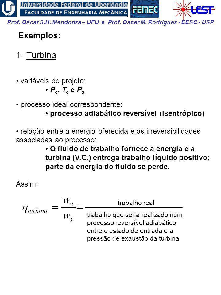 Prof. Oscar S.H. Mendonza – UFU e Prof. Oscar M. Rodriguez - EESC - USP Exemplos: 1- Turbina variáveis de projeto: P e, T e e P s processo ideal corre