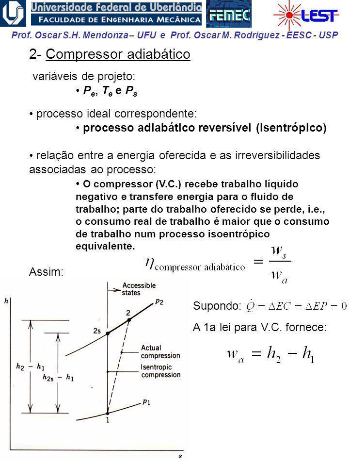 Prof. Oscar S.H. Mendonza – UFU e Prof. Oscar M. Rodriguez - EESC - USP 2- Compressor adiabático variáveis de projeto: P e, T e e P s processo ideal c